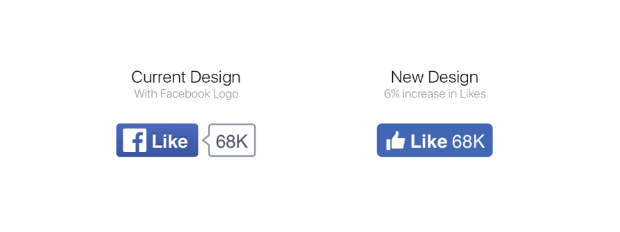 Like button - New vs. Old