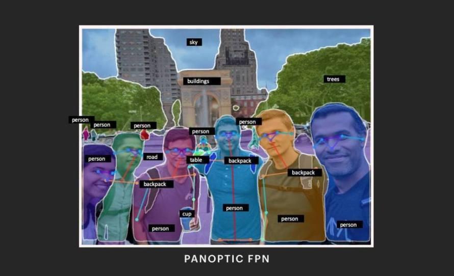 Tecnologias como o Panoptic FPN, mostradas aqui, ajudam os sistemas com tecnologia de Inteligência Artificial a compreender o contexto a partir do plano de fundo das fotos