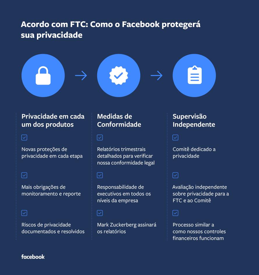 FTC_Portuguese-dark