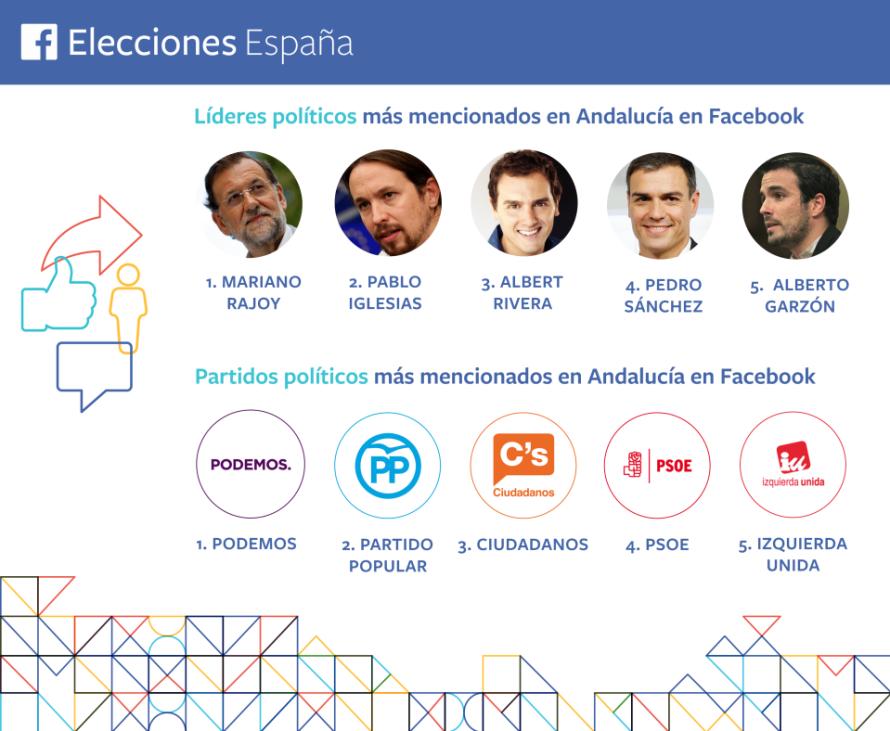 Combinada-líderes-partidos-Andalucia-041215