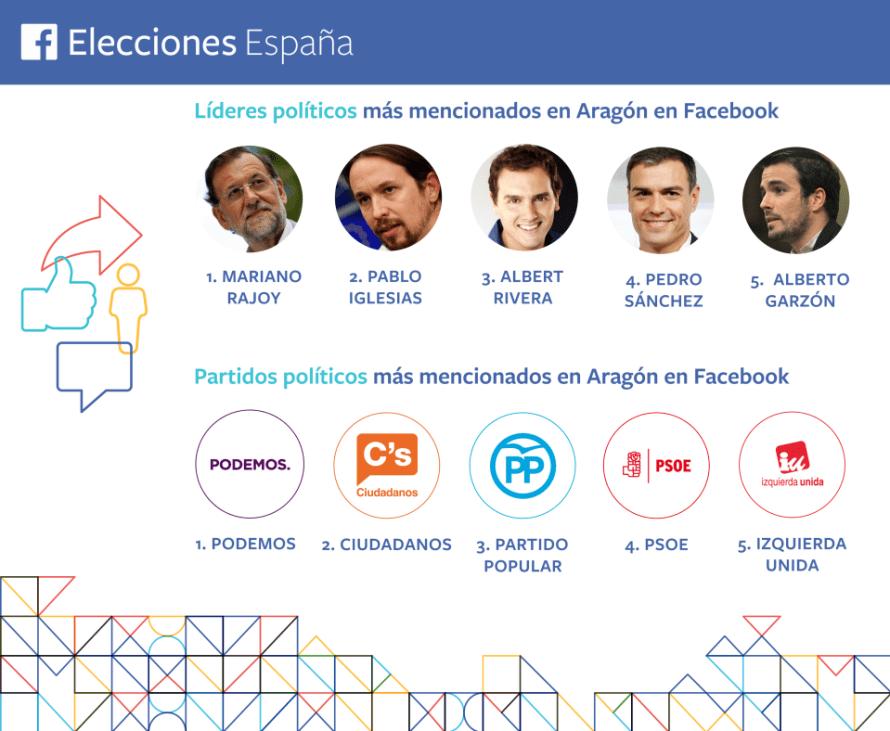Combinada-líderes-partidos-Aragon-041215