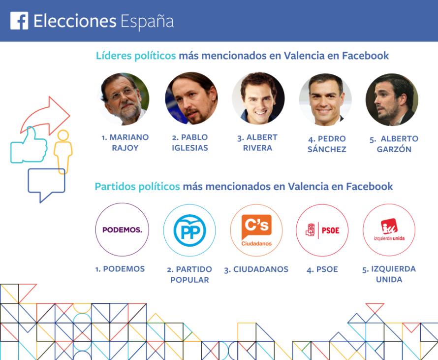 Combinada-líderes-partidos-Valencia-041215