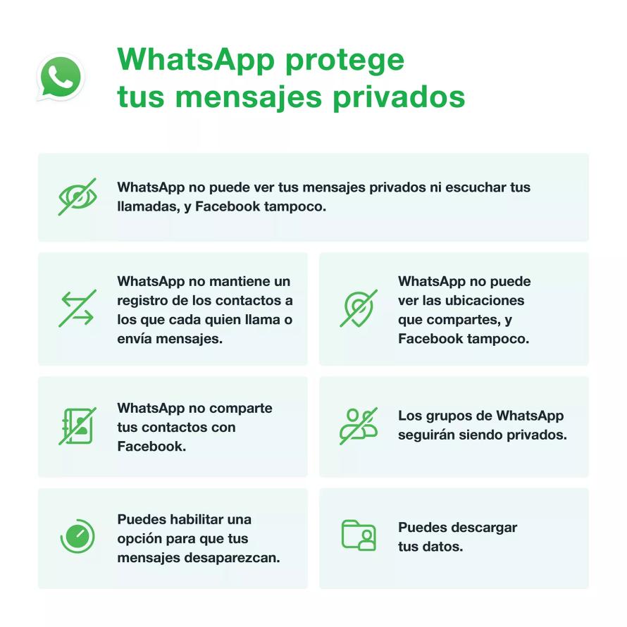 WhatsApp protege tus mensajes privados