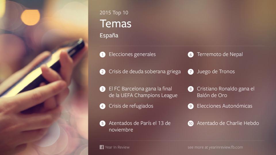 Spain_Topics