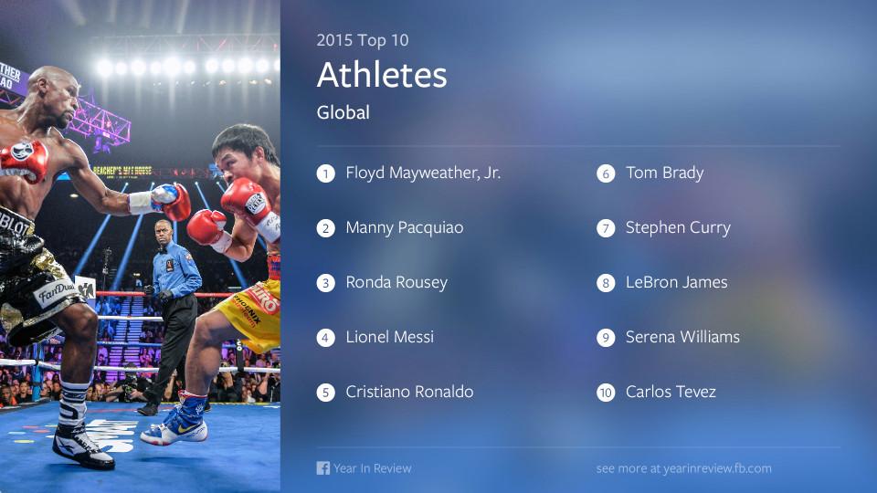 Top_Athletes_Facebook_2015