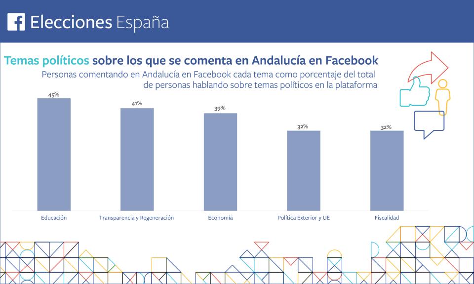 Temas-politicos-Andalucia
