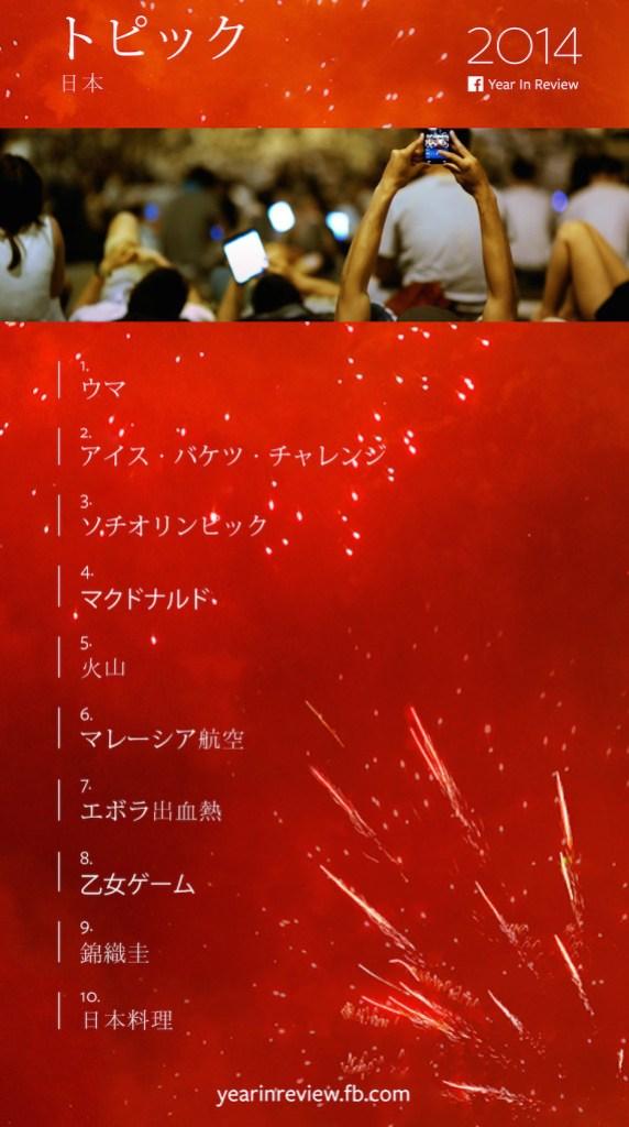 Top10_Topics_JP