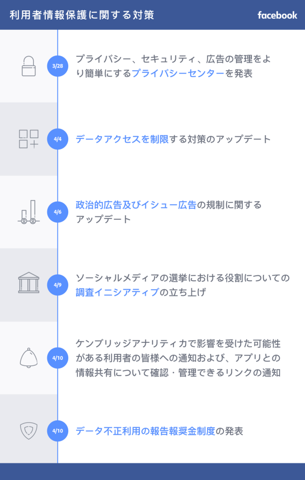 Final Action We Have Taken Infographic_Japanese_revised