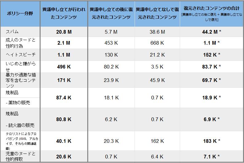 CSER-graph4