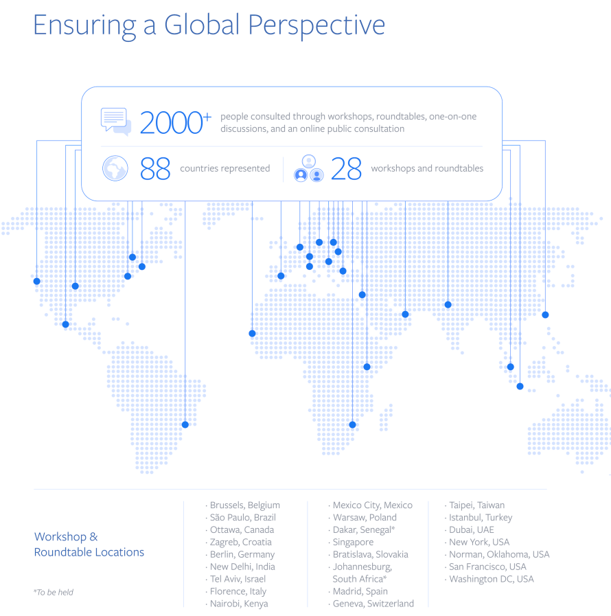 global-consultation