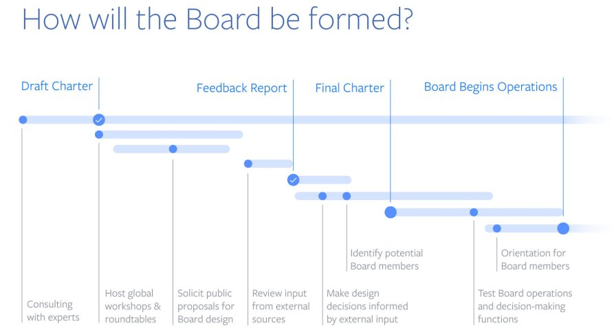how-the-board-will-be-formed-1