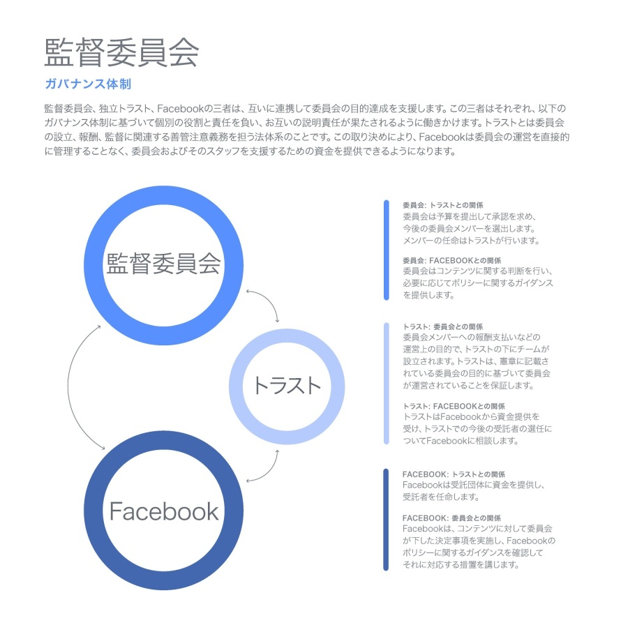 Governance_v11 copy_ONLINE_ja_JP