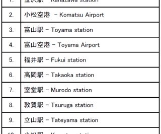 20150313_Hokuriku_Checkin-spot_transport_top10