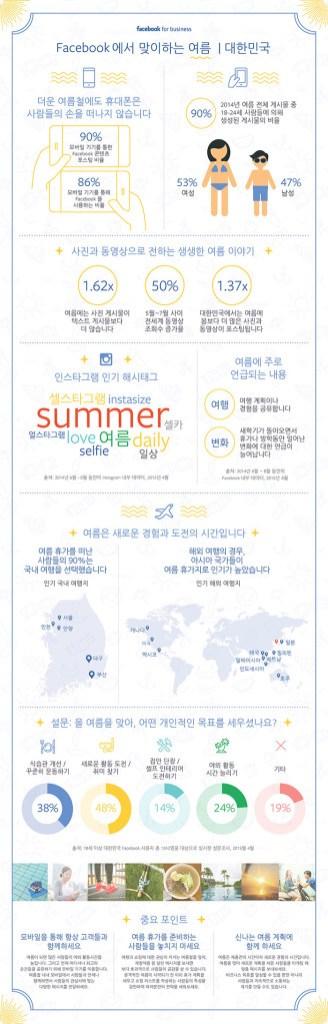 [인포그래픽] 페이스북에서 맞이하는 여름