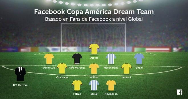 Copa-America-2015-Final-v2-Spanish