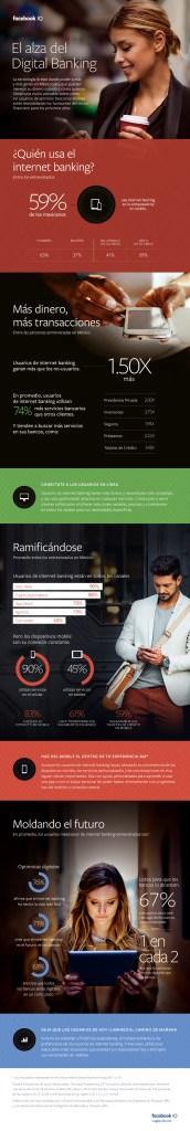 FB_Banking_Infographic_Mexico_OK