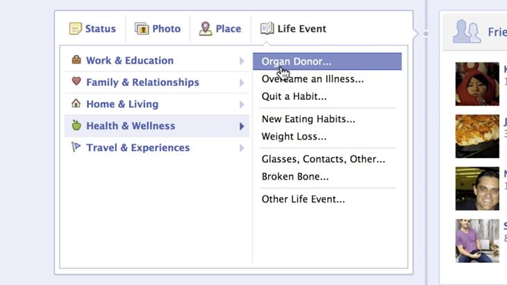 Organ Donation: Timeline