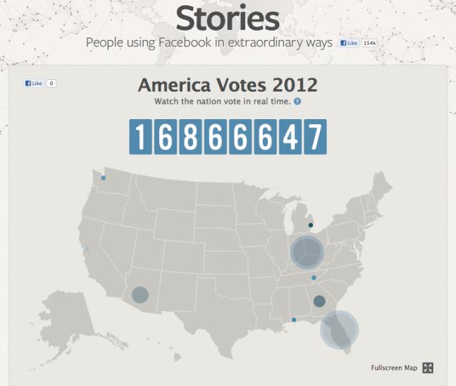 Election 2012