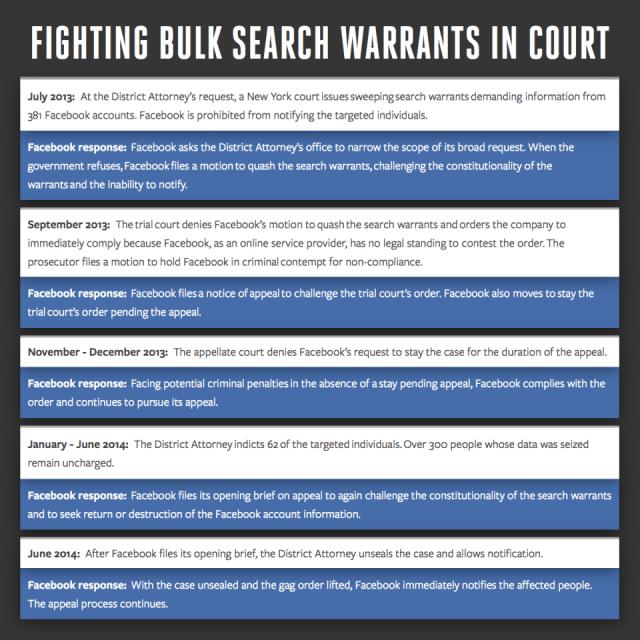 Fighting Bulk Search Warrants In Court