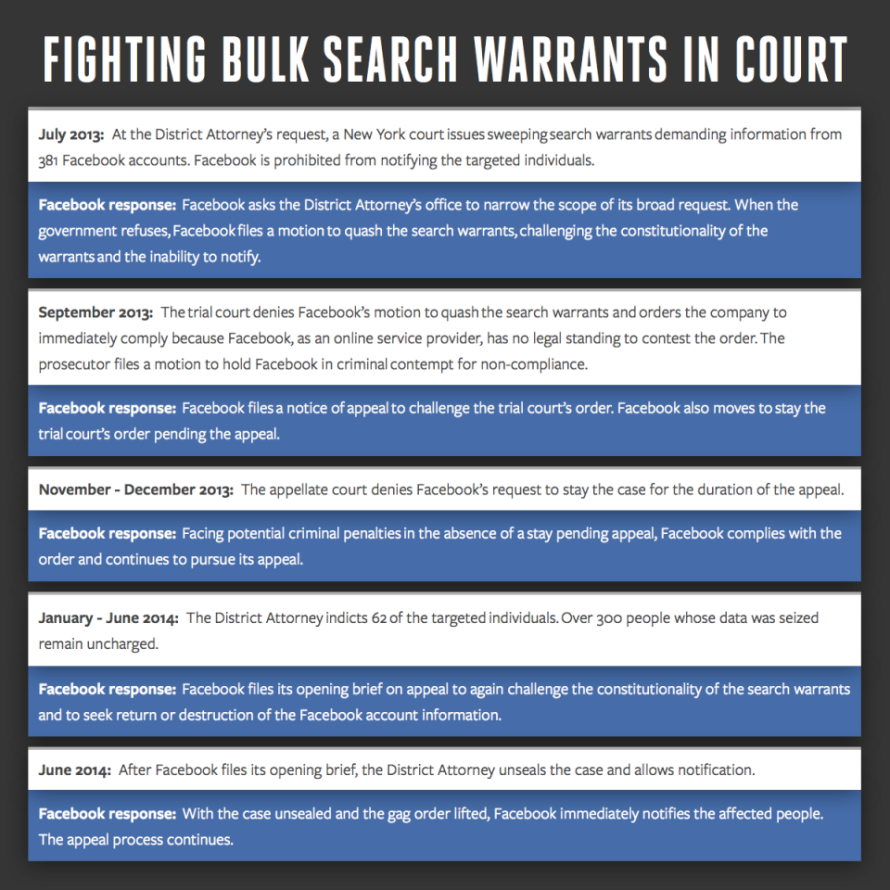 Fighting Bulk Search Warrants In Court
