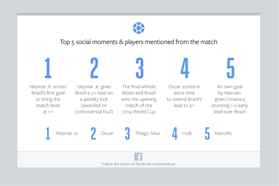 Top5_SocialMoments_June_12[1]