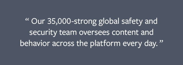 Our 35,000-strong global safety and security team oversees content and behavior across the platform