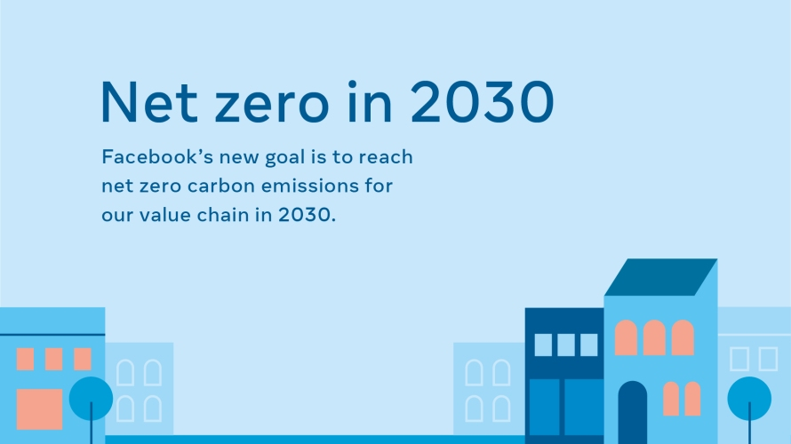 "Infographic: ""Net zero in 2030"""