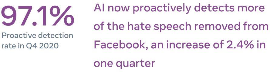 Facebook AI stat graphic