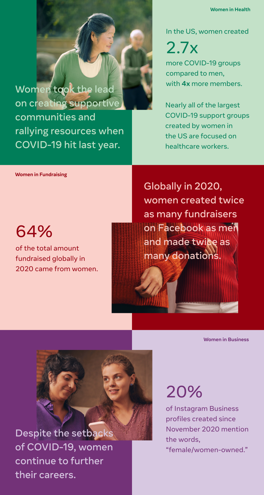 Women's History Month stat graphic