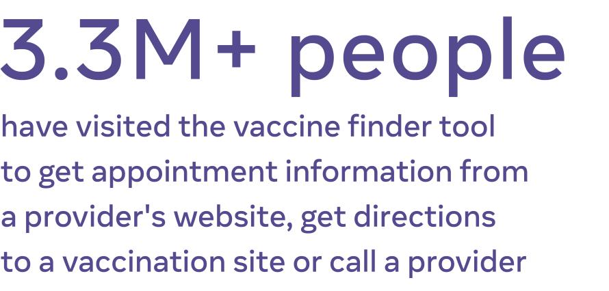 Vaccine finder tool stat graphic